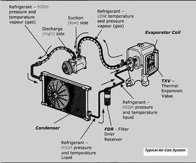 air compressor buying guide uk