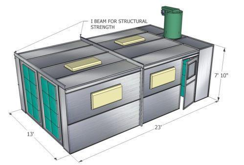 Paint Spray Booth Exhaust Requirements