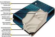 Waveless Waterbed Mattress