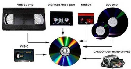 Video Tapes copied to DVDs to e-mail Free- Best X mas Gift Idea