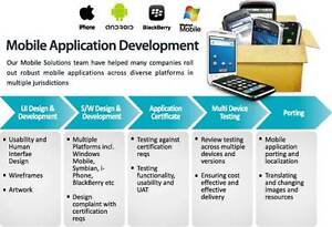 Mobile Apps Development at a Reasonable Cost! Get a Free Quote Sydney City Inner Sydney Preview