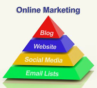Online Marketing Representative for Advertising Agency