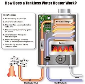 Do you rent your water heater?  Stop now and save big Oakville / Halton Region Toronto (GTA) image 5