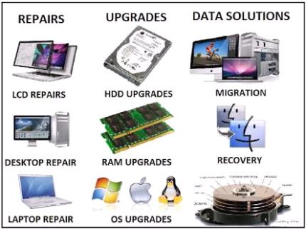 Computer/Laptop Repair (Software & Hardware)