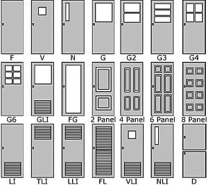 hardware - Fire rated doors - hollow metal door 289-460-3449