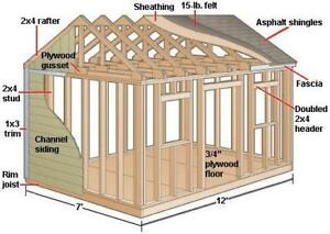 "12,000 ""Perfect"" Shed Plans So Clear, So Complete, So Easy To Use... The Shed Practically Builds Itself..."