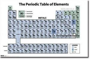 Periodic table clothing shoes accessories ebay periodic table of elements urtaz Choice Image