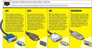 2nd Page Assorted Cables, adapters & USB Hubs