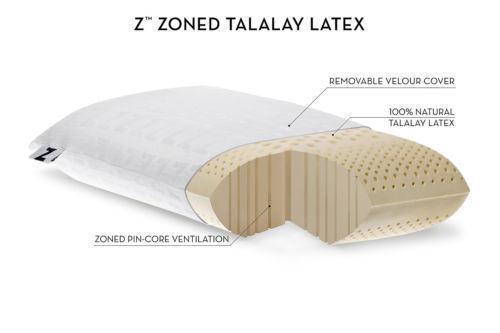 Natural Latex Pillow Ebay