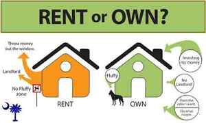 You Can Own A Home!!  Rent To Own!!!