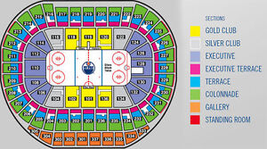 NHL: Edmonton Oilers vs Arizona Coyotes - Jan 16