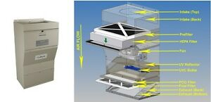 Water Softener, UV Systems, Iron Filters, Sulphur Sulfur Filter London Ontario image 8