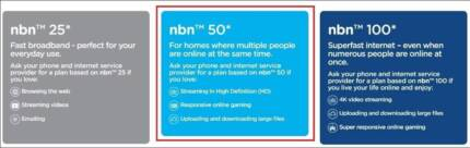 NBN Provider -Small to Large Enterprise Business or Residential