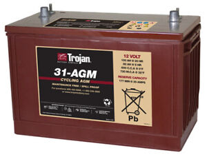 We pay top $$$CASH$$$ for truck batteries.