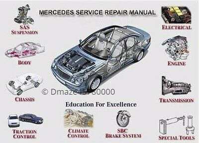 For MERCEDES BENZ ALL MODELS SERVICE REPAIR WORKSHOP MANUAL 1982-2017