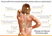 MASSAGE THERAPY IN YOUR HOME - ENG/FR/SPA/PORT
