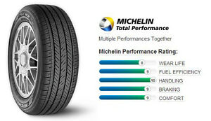 205 50 R17 MICHELIN PILOT MXM4 ALL SEASON TIRES 905 463 2038