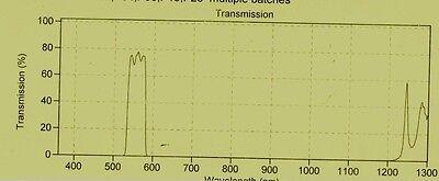 Optical Filter 560df50 Green Emission Or Color 62mm Window