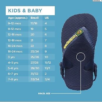 Tips on Baby Havianas size | eBay
