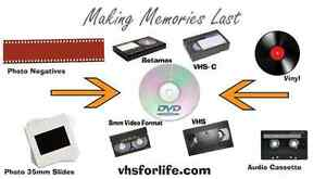 Professional VHS Hi8 tape conversion to DVD/Blu-ray Peterborough Peterborough Area image 1