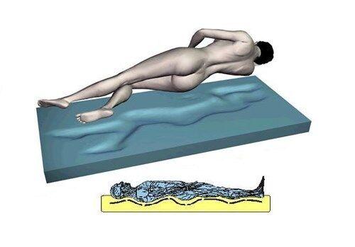 Materasso in gel 20 cm SCHIUMA H2 MEDIO simili. letto ad acqua CONVENIENTE