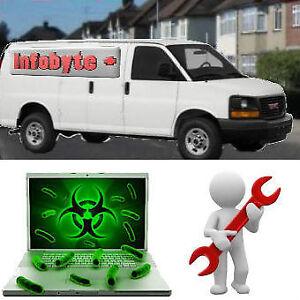 Infobyte Plus - Service Informatique