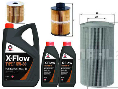CITROEN RELAY 2.2 SERVICE KIT OIL AIR FUEL MAHLE OE FILTERS 7 LITRES