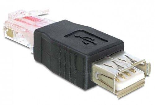 DELOCK USB 2.0 A-BUCHSE (KUPPLUNG)AN RJ45 (EIA/TIA-568B) STECKER ADAPTER SCHWARZ