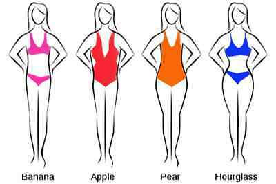 Recommended swimming suits for different body shapes