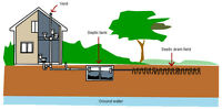 Septic Systems, Weeping Tile, Waterproofing