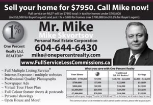 Get Full MLS ® Service and Sell your home for only $7,950!