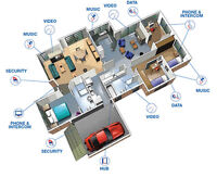IP Camera's ,VoIP,Tele , Data, HDMI TV & Sound  Installations