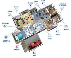 Intercoms ,Phones,-VoIP ,IP Camera's & LED Lighting