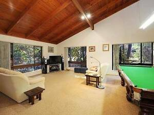 $8,000+ P.WK 9 Acres+ Freehold WholesaleNursery +Beautiful home ! Brisbane City Brisbane North West Preview