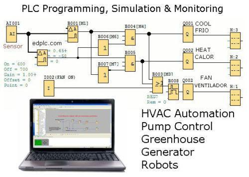 Plc Simulator Control Systems And Plcs Ebay