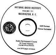 National Radio Institute