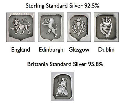 silver essay marks The full traditional mark: l-r: sponsor's mark, traditional fineness, millesimal fineness, assay office, date letter the uk compulsory hallmark comprises of only three of these component marks: sponsor's mark, millesimal fineness mark and assay office mark.