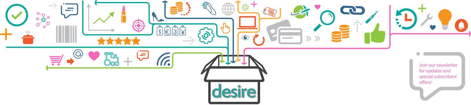 desirebox