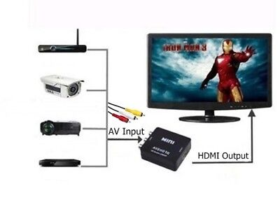 RCA AV To HDMI HDTV Converter For DVD VCR Players Video Game Systems Camcorders  for sale  Shipping to India