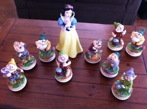 Snow White and 7 Dwarfs Music Box Collection
