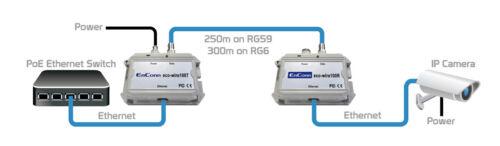 EnConn Single-Port Ethernet over Coax RG59 POE Power and Data Extender 980FT BNC