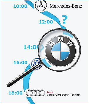 IAA Tour 2011: BMW-Standbesuch