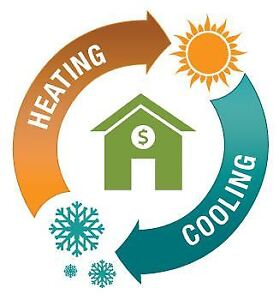 Furnace, Hot Water Heater Or Ac Inspection - Get 90% OFF!!