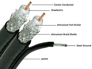 100' Coaxial Cable Black (Low signal loss) Platinum