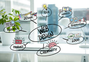 Are You Looking For A High-Quality Web Designer?
