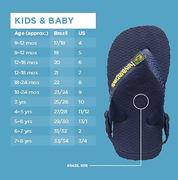 A Diy Guide To Baby Havaianas Size | Ebay