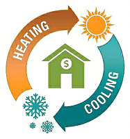AFFORDABLE FURNACE AND AIR CONDITIONER INSTALLS