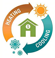 High efficient furnace and air conditioner installations.