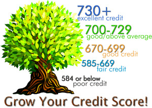 Fix Your Credit London Ontario image 3