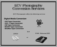 Video Conversion Services - Best Price Guarantee (Price Match +)